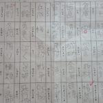 クイズ番組を参考に「部首バトル」で楽しく漢字を身に着けよう!